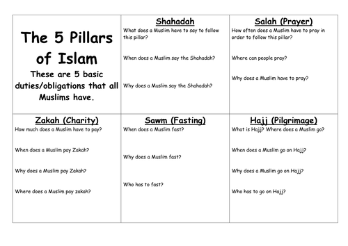 Worksheets Five Pillars Of Islam Worksheet the five pillars of islam by samroberts86 teaching resources tes 5 pillar questions doc