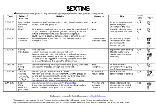Sexting Lesson plan with activities