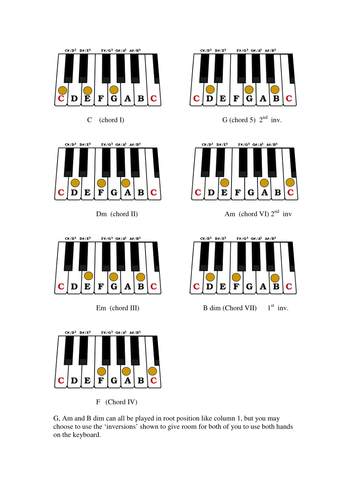 Chords on Keyboards