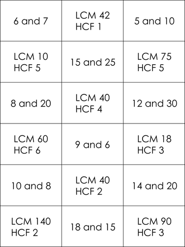 KS3 - HCF and LCM Matching Cards by bcooper87 - Teaching Resources ...