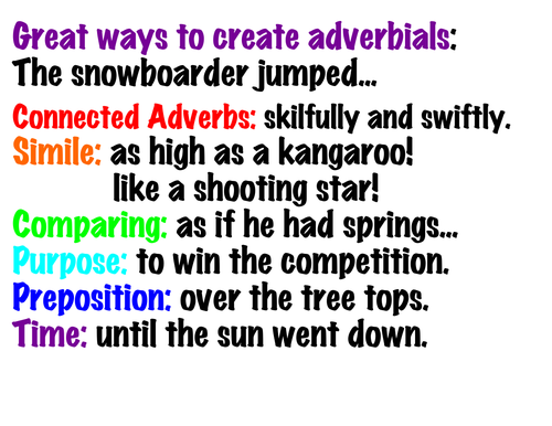 Adverbial Clauses/Phrases