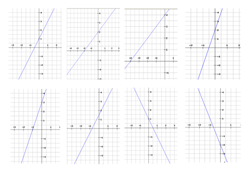 match linear equation to graph ks3 gcse by zloi teaching resources tes. Black Bedroom Furniture Sets. Home Design Ideas