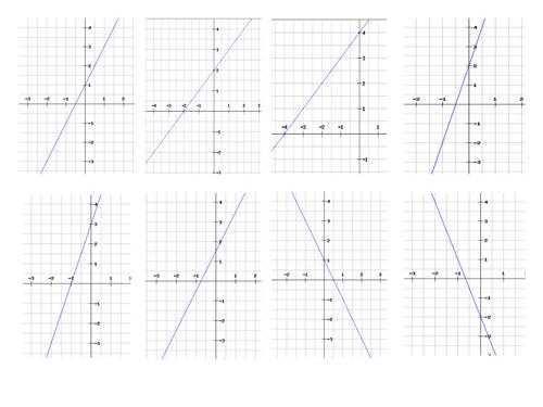 Match Linear Equation to Graph - KS3 / GCSE by zloi - Teaching ...