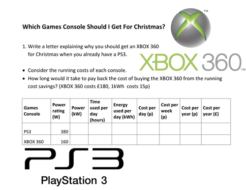 Game console energy usage worksheet by noblebrian - Teaching ...