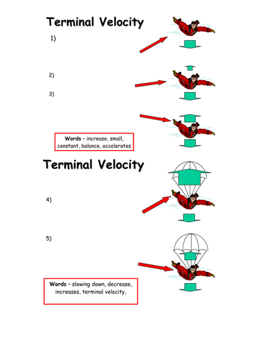 what is the average terminal velocity of a skydiver