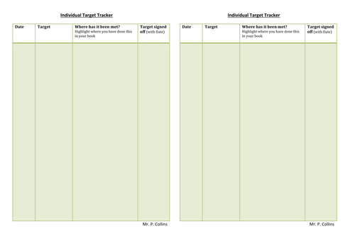 Student's Individual Target Tracker