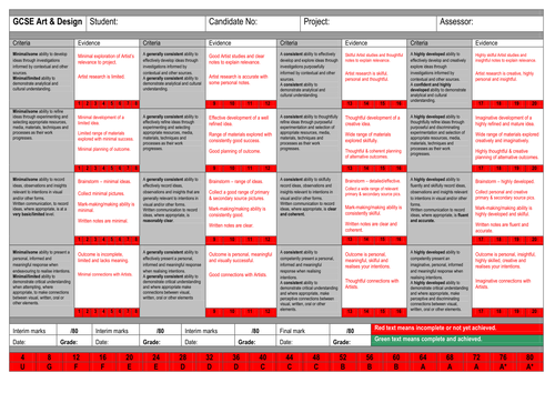 GCSE marking grid with broken down criteria