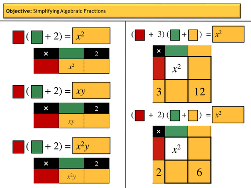 Algebraic Fractions by mcs123 Teaching Resources TES – Simplifying Algebraic Fractions Worksheets