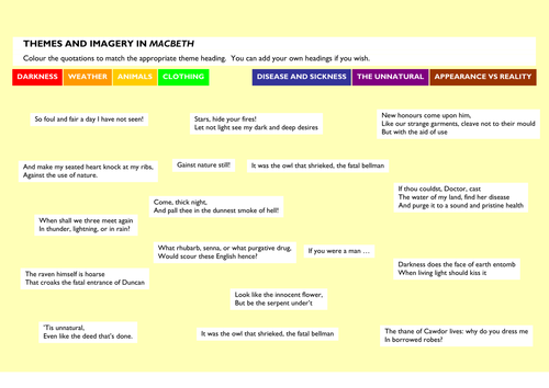 Macbeth Colour In Themes Worksheets by lowrip1ckle Teaching – Imagery Worksheets