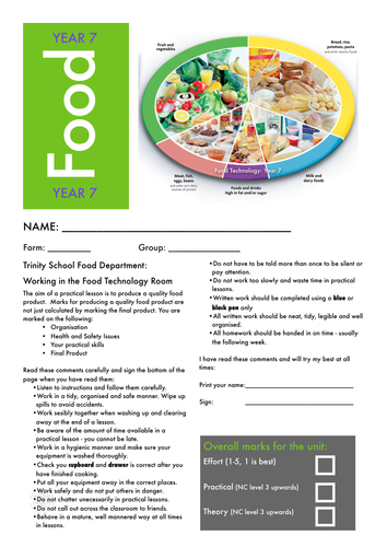 Year 7 Food Booklet