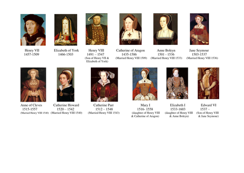 differentiated tudor family tree by fairykitty teaching resources tes. Black Bedroom Furniture Sets. Home Design Ideas