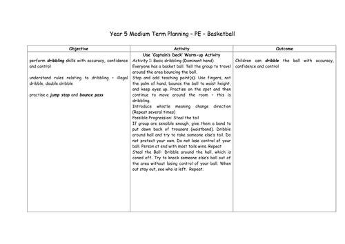 KS2 Basketball Planning by tp_1986 - Teaching Resources - TES