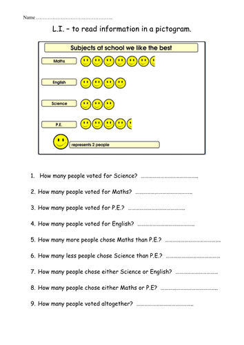 Fun Maths Worksheets Ks3 Pdf Reading Pictograms By Nickybo  Teaching Resources  Tes Articulation Worksheets For R Excel with European Countries Worksheet Word  Worksheets For Numbers 11 20 Word