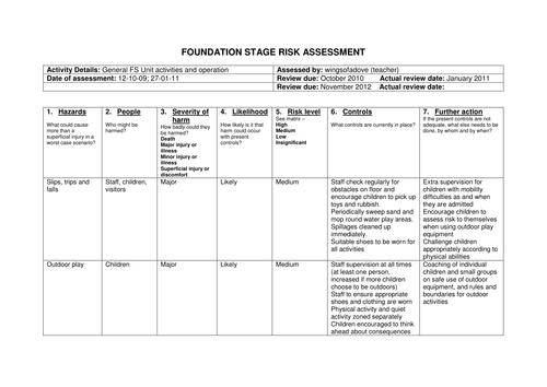 Eys General Risk Assessment Form By Uk Teaching