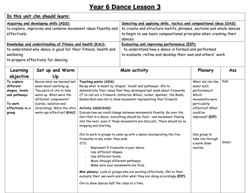 Dance lesson plans upper ks2 by fairykitty teaching resources tes saigontimesfo
