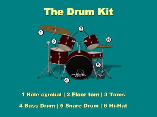 The Drum Kit