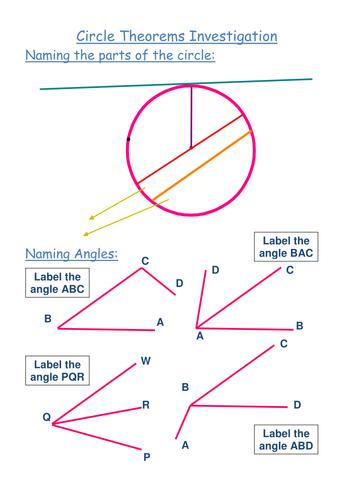 Investigating Circle Theorems with Geogebra
