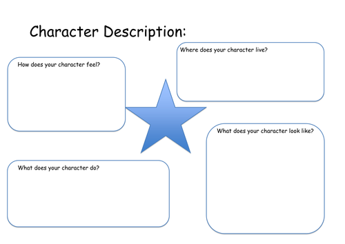 Character Description Frame by samsampotts Teaching Resources TES – Character Profile Worksheet