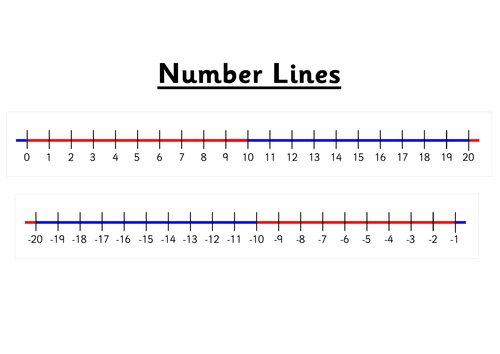 Printable Number Lines By Simon H Teaching Resources