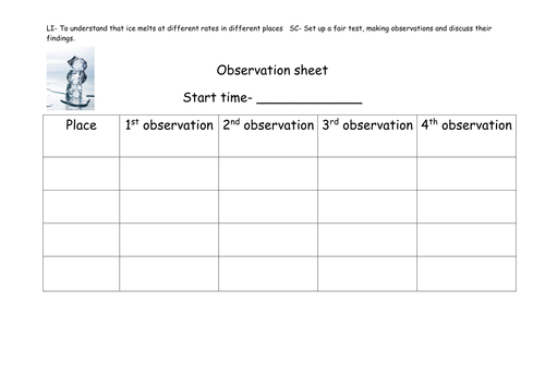 Ice investigation by nicky510 Teaching Resources Tes – Design an Experiment Worksheet