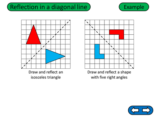 Drawing Lines Of Reflection : Ks math activity tranformations reflection by bodmans