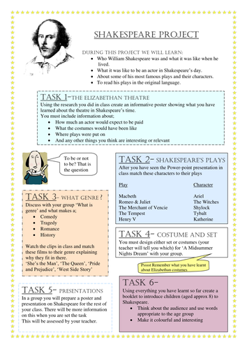 An Introduction to Shakespeare' Project Worksheet by ...