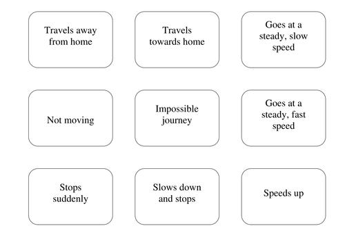 GCSE Maths Interpreting distance time graphs by – Interpreting Distance Time Graphs Worksheet