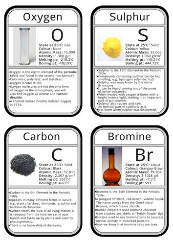 Element cards with properties of elements by mousey80 teaching element cards with properties of elements by mousey80 teaching resources tes urtaz Choice Image