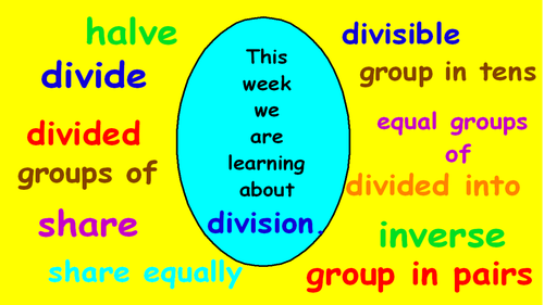 Introducing Division KS1