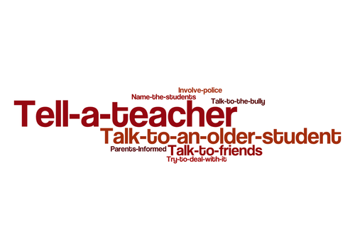 Anti-Bullying Wordle Clouds