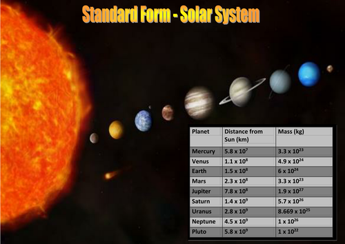 Gcse Standard Form Solar System Activity By Tj2807 Teaching