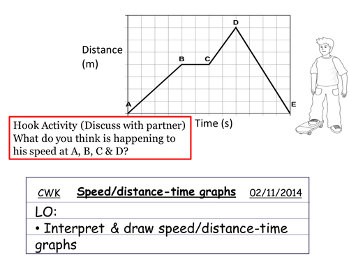distance time graphs by jm2450 teaching resources tes. Black Bedroom Furniture Sets. Home Design Ideas