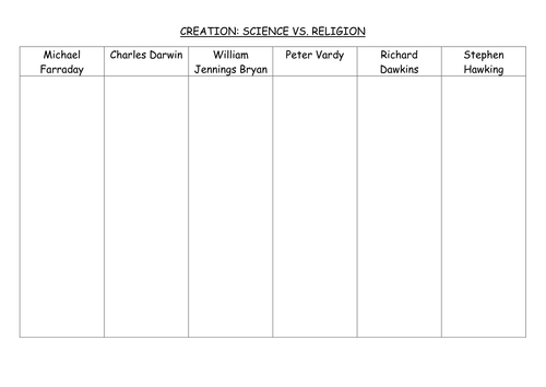 High School And College Essay Creation Science Vs Religion By Rebeccanstothers  Teaching Resources   Tes My Mother Essay In English also Research Essay Proposal Template Creation Science Vs Religion By Rebeccanstothers  Teaching  What Is A Thesis Statement In An Essay Examples