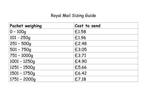 <em>Weighing</em> Parcels