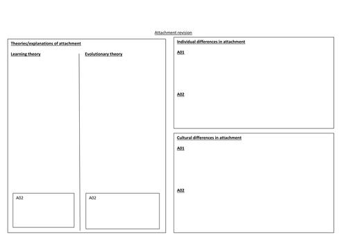 Attachment revision sheet