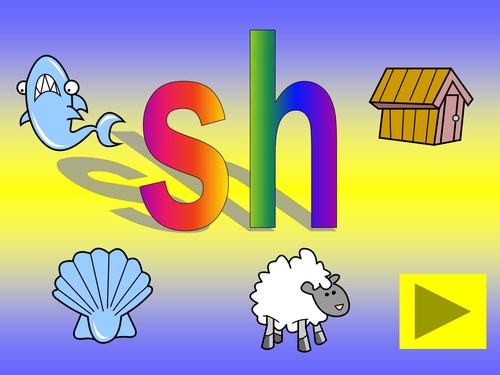 Sh word powerpoint