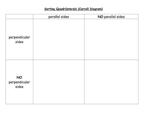 Quadrilaterals Sorting and Classification by sbolter Teaching – Properties of Quadrilaterals Worksheet
