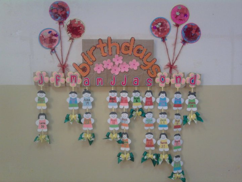Birthday Chart Display By Baylhanz