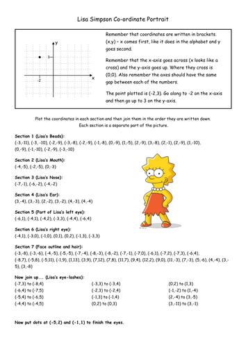 Simpsons Coordinates By Mrslack Maths Teaching Resources