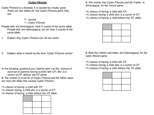 Cystic Fibrosis Inheritance Worksheet By Elevateeducation