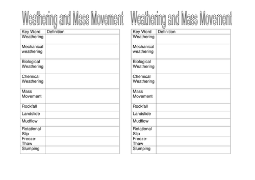 Mass movement by claire494 Teaching Resources Tes – Weathering Worksheets