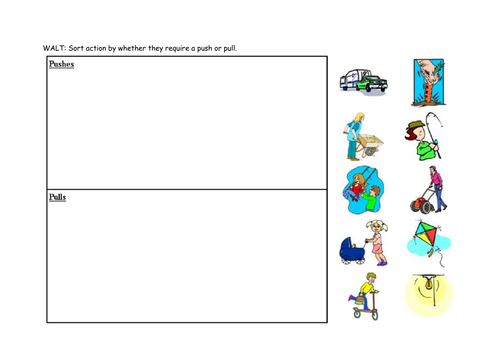 Worksheet Push And Pull Worksheets push and pull sorting by sarahdawnrees teaching resources tes