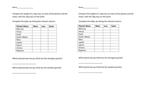 Mass and weight on other planets by ameliepira Teaching – Mass Vs Weight Worksheet