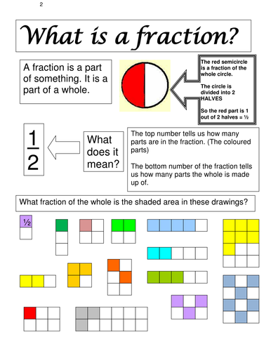 fractions 1 what is a fraction by coreenburt teaching resources tes