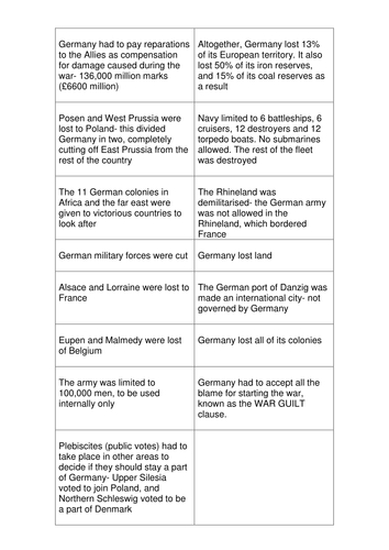 key terms of the treaty of versailles by eskimomelon teaching key terms of the treaty of versailles by eskimomelon teaching resources tes