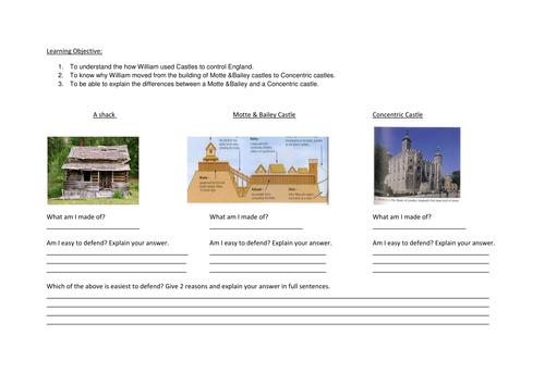 Comparing castles