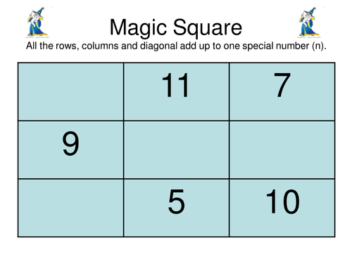 Maths Starter Magic Square by BLUESKY21 - Teaching Resources - Tes