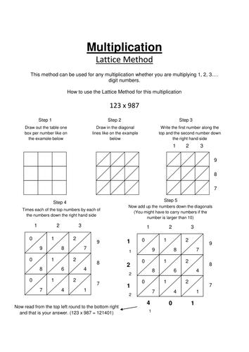 Lattice Method Worksheet by Carolinevhart - Teaching Resources - Tes