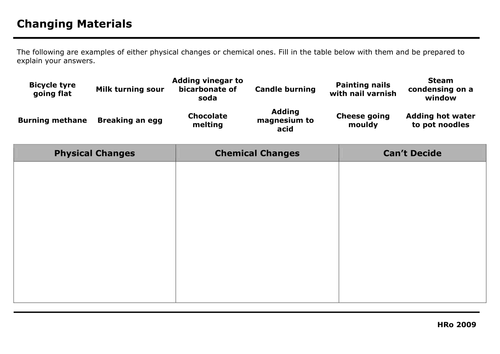 Physical and chemical changes worksheet pdf likewise Physical Vs Chemical Changes Worksheet   Lobo Black together with Physical Vs Chemical Changes Worksheet Answers Renewable Energy In as well Chemical or Physical Reaction  by mousey80   Teaching Resources additionally Physical And Chemical Changes Worksheet Answers   Briefencounters further Physical And Chemical Changes And Properties Of Matter Worksheet 3rd additionally  additionally Physical and Chemical Change Worksheet   MAFIADOC furthermore physical and chemical changes  science for kids together with Physical Chemical Change Worksheet   The Best and Most  prehensive furthermore Worksheet   Physical Or Chemical Change Best Of Solids Liquids And as well physical chemical changes worksheets – primalvape co likewise  in addition Introduction to Physical and Chemical Changes Worksheet   What's the additionally Physical Chemical Changes Worksheet   WRITING WORKSHEET as well Science Worksheets For Grade Physical And Chemical Changes Worksheet. on physical and chemical change worksheet