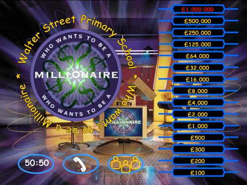 Who wants to be a Millionnaire Anti-Bullying ppt.